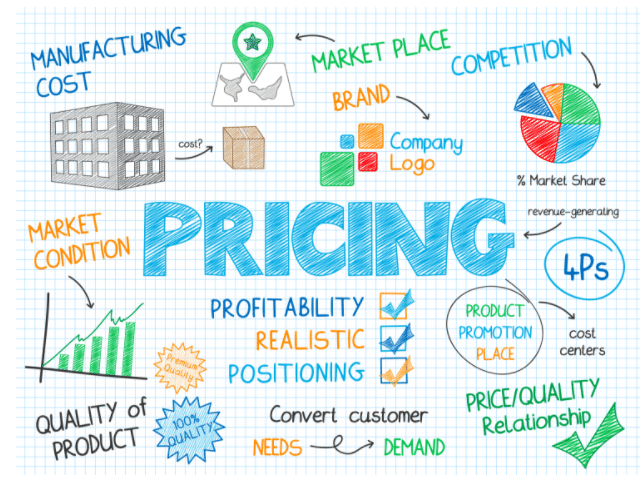 cartridge_world_Importance of Pricing and Profitability